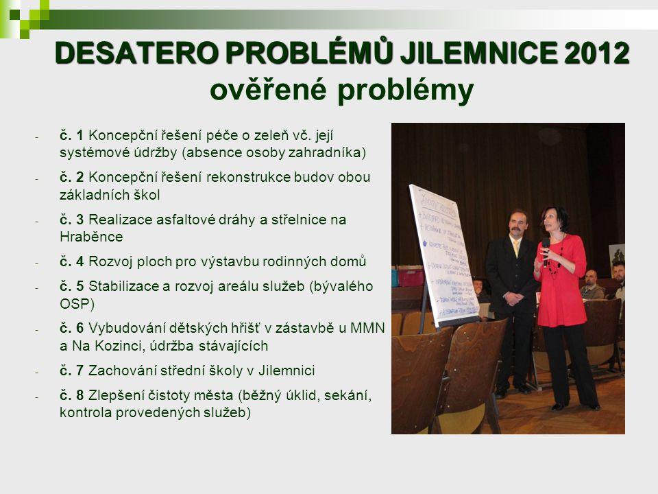DESATERO PROBLÉMŮ JILEMNICE 2012 DESATERO PROBLÉMŮ JILEMNICE 2012 ověřené problémy - č. 1 Koncepční řešení péče o zeleň vč. její systémové údržby (abs