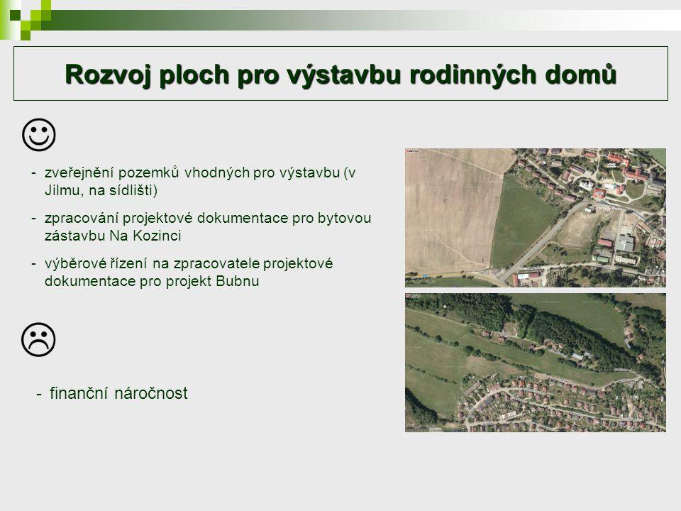 Rozvoj ploch pro výstavbu rodinných domů -zveřejnění pozemků vhodných pro výstavbu (v Jilmu, na sídlišti) -zpracování projektové dokumentace pro bytovou zástavbu Na Kozinci -výběrové řízení na zpracovatele projektové dokumentace pro projekt Bubnu -finanční náročnost