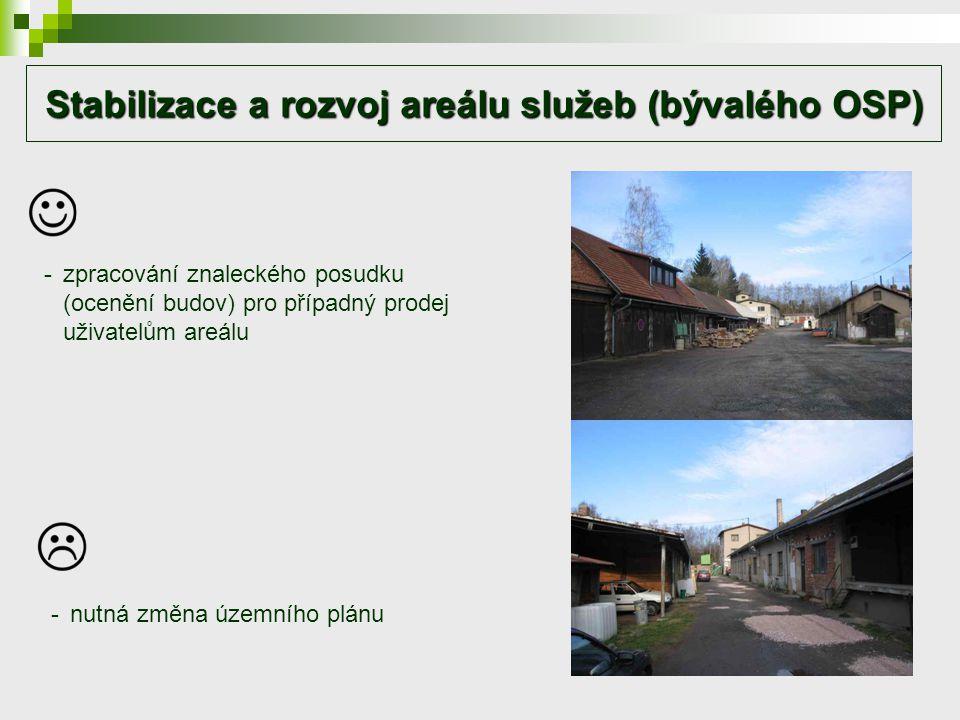 Stabilizace a rozvoj areálu služeb (bývalého OSP) -zpracování znaleckého posudku (ocenění budov) pro případný prodej uživatelům areálu -nutná změna územního plánu