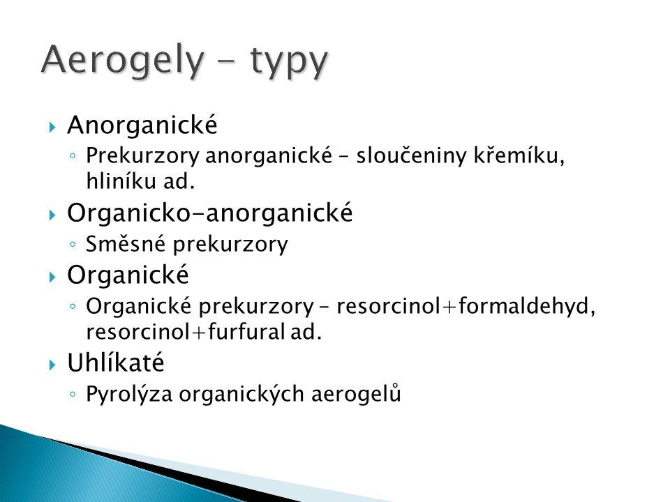  Anorganické ◦ Prekurzory anorganické – sloučeniny křemíku, hliníku ad.  Organicko-anorganické ◦ Směsné prekurzory  Organické ◦ Organické prekurzor