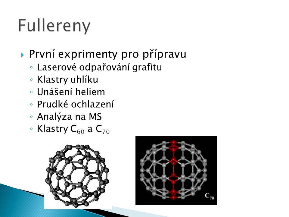  První exprimenty pro přípravu ◦ Laserové odpařování grafitu ◦ Klastry uhlíku ◦ Unášení heliem ◦ Prudké ochlazení ◦ Analýza na MS ◦ Klastry C 60 a C