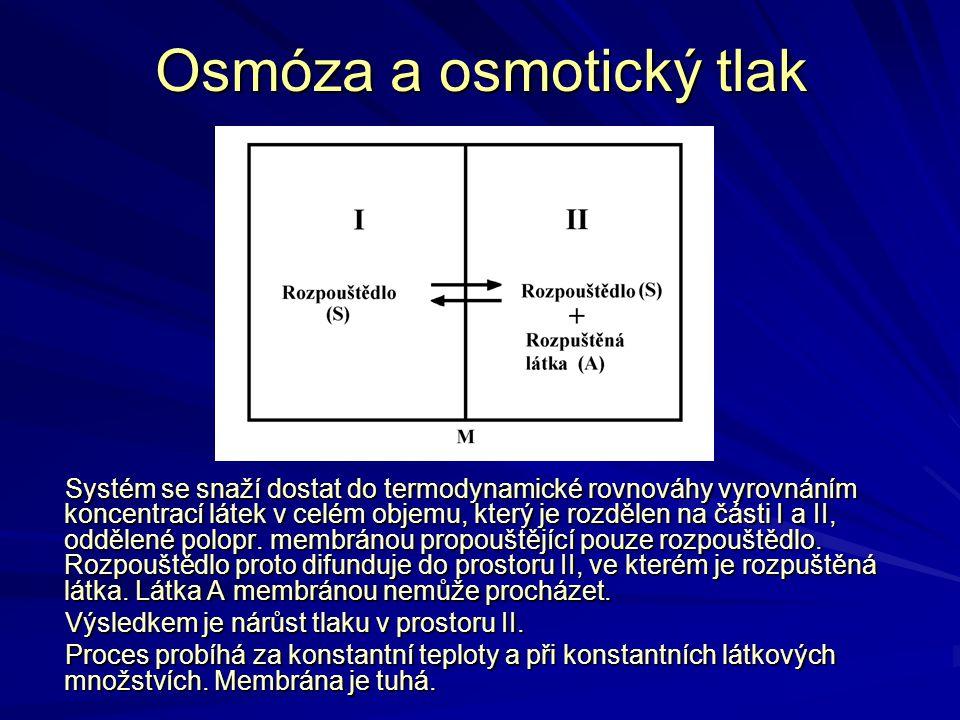 Osmóza a osmotický tlak Systém se snaží dostat do termodynamické rovnováhy vyrovnáním koncentrací látek v celém objemu, který je rozdělen na části I a