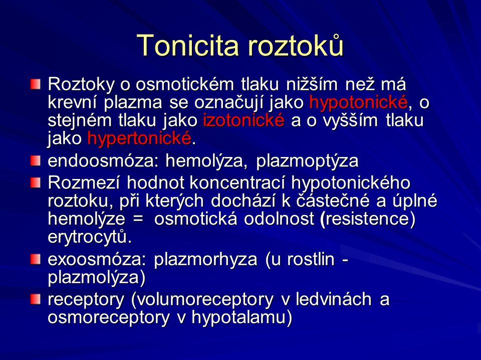 Tonicita roztoků Roztoky o osmotickém tlaku nižším než má krevní plazma se označují jako hypotonické, o stejném tlaku jako izotonické a o vyšším tlaku