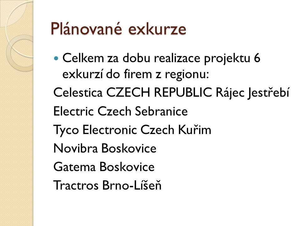 Plánované exkurze Celkem za dobu realizace projektu 6 exkurzí do firem z regionu: Celestica CZECH REPUBLIC Rájec Jestřebí Electric Czech Sebranice Tyco Electronic Czech Kuřim Novibra Boskovice Gatema Boskovice Tractros Brno-Líšeň