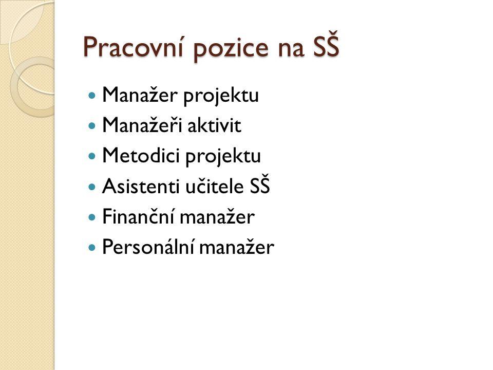 Pracovní pozice na SŠ Manažer projektu Manažeři aktivit Metodici projektu Asistenti učitele SŠ Finanční manažer Personální manažer