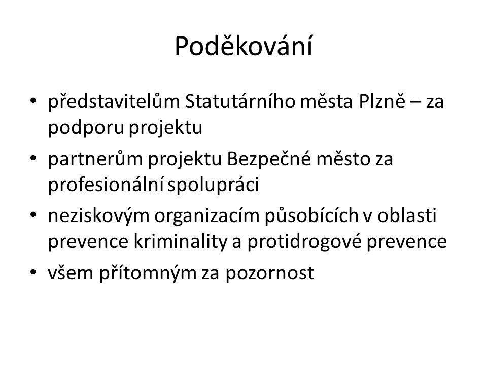 Poděkování představitelům Statutárního města Plzně – za podporu projektu partnerům projektu Bezpečné město za profesionální spolupráci neziskovým orga