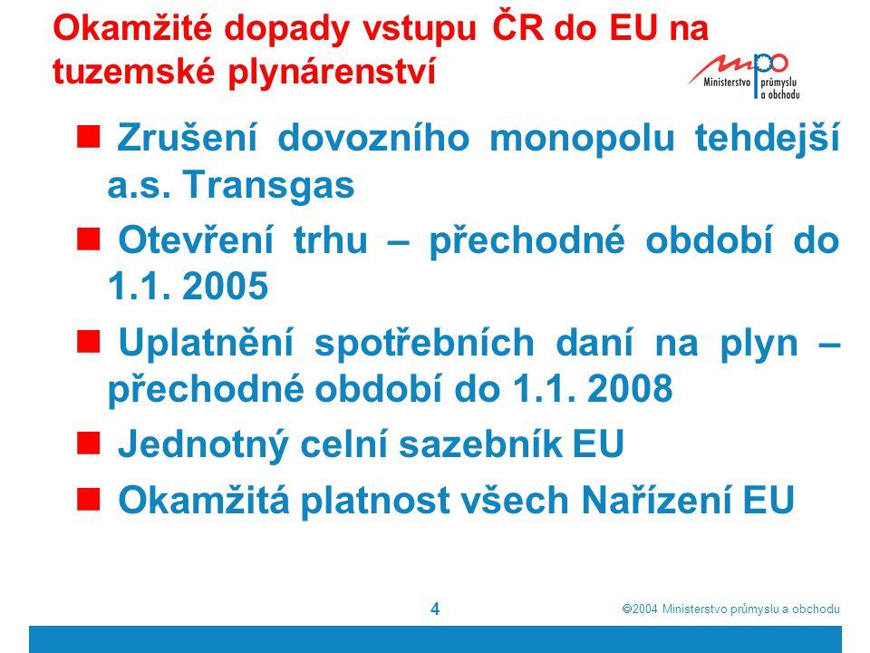  2004  Ministerstvo průmyslu a obchodu 5 Nutnost implementace legislativy EU Směrnice 2003/55/EC ze dne 26.