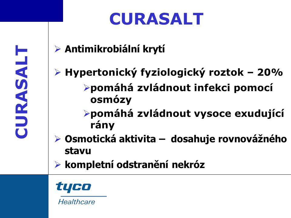 CURASALT  Antimikrobiální krytí  Hypertonický fyziologický roztok – 20%  pomáhá zvládnout infekci pomocí osmózy  pomáhá zvládnout vysoce exudující