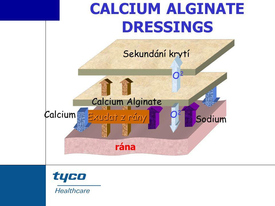Sekundání krytí Calcium Alginate rána Calcium Sodium Exudat z rány O2O2 O2O2 CALCIUM ALGINATE DRESSINGS