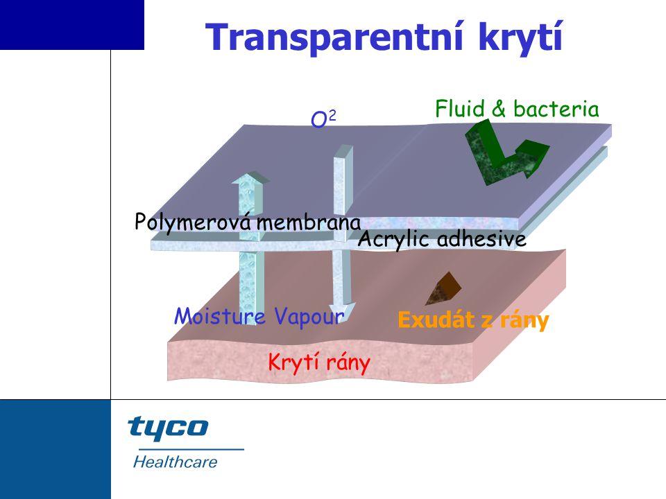 Krytí rány Fluid & bacteria O2O2 Polymerová membrana Acrylic adhesive Moisture Vapour Exudát z rány Transparentní krytí