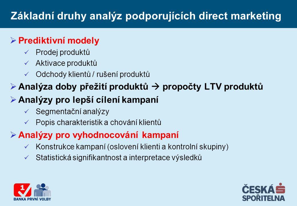 Základní druhy analýz podporujících direct marketing  Prediktivní modely Prodej produktů Aktivace produktů Odchody klientů / rušení produktů  Analýz