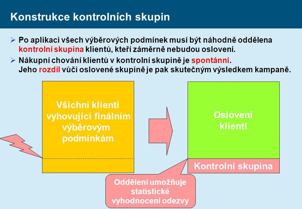 16 Konstrukce kontrolních skupin  Po aplikaci všech výběrových podmínek musí být náhodně oddělena kontrolní skupina klientů, kteří záměrně nebudou os