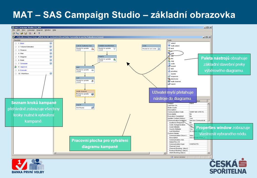 MAT – SAS Campaign Studio – základní obrazovka Pracovní plocha pro vytváření diagramu kampaně Paleta nástrojů obsahuje základní stavební prvky výběrov