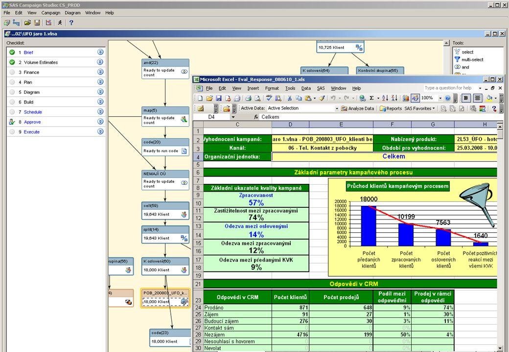 Marketin Automation Tool: