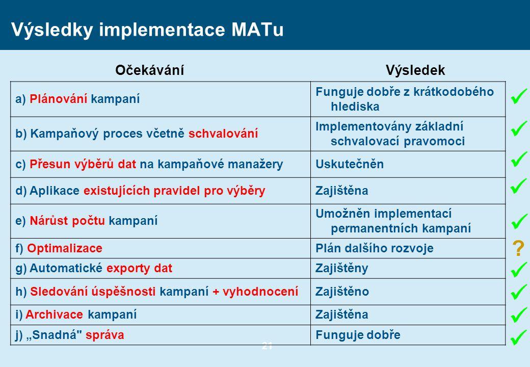 21 Výsledky implementace MATu Očekávání Výsledek a) Plánování kampaní Funguje dobře z krátkodobého hlediska b) Kampaňový proces včetně schvalování Imp