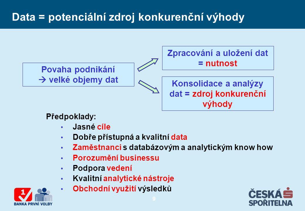 9 Data = potenciální zdroj konkurenční výhody Předpoklady: Jasné cíle Dobře přístupná a kvalitní data Zaměstnanci s databázovým a analytickým know how