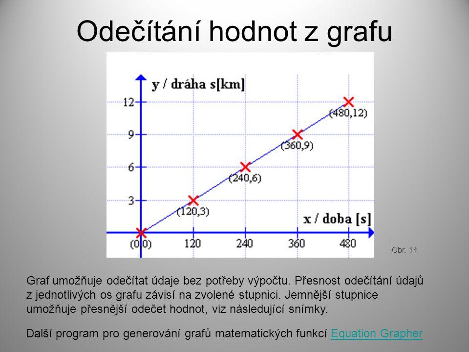 Odečítání hodnot z grafu Další program pro generování grafů matematických funkcí Equation GrapherEquation Grapher Graf umožňuje odečítat údaje bez potřeby výpočtu.