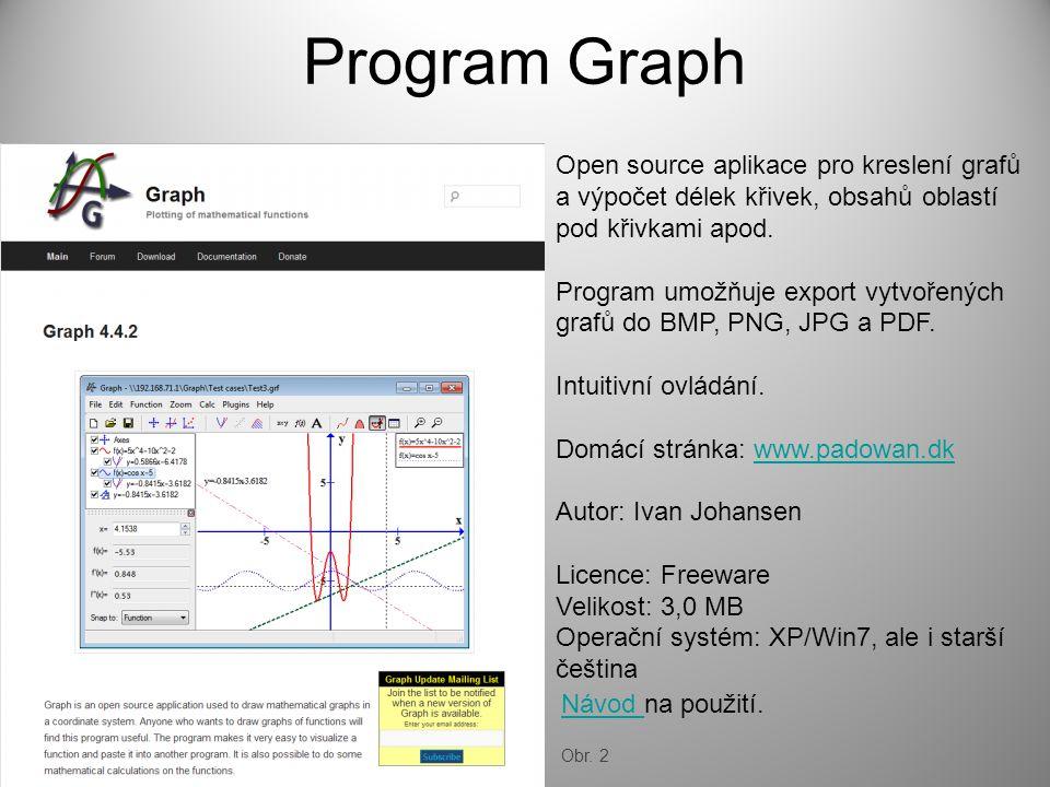 Program Graph Open source aplikace pro kreslení grafů a výpočet délek křivek, obsahů oblastí pod křivkami apod.