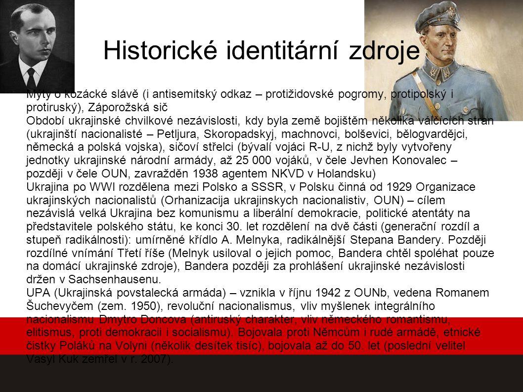 Historické identitární zdroje Mýty o kozácké slávě (i antisemitský odkaz – protižidovské pogromy, protipolský i protiruský), Záporožská sič Období ukr