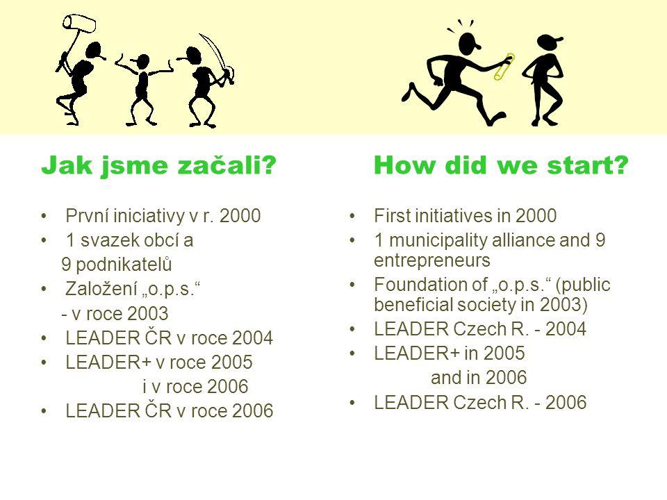 Jak jsme začali. How did we start. První iniciativy v r.