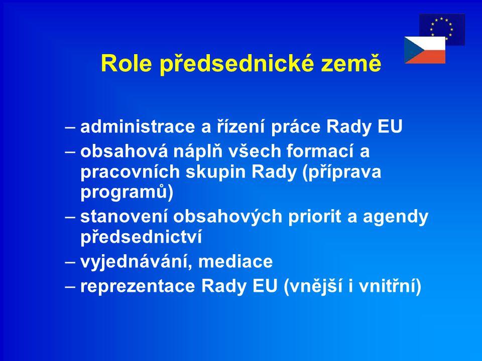 Role předsednické země –administrace a řízení práce Rady EU –obsahová náplň všech formací a pracovních skupin Rady (příprava programů) –stanovení obsahových priorit a agendy předsednictví –vyjednávání, mediace –reprezentace Rady EU (vnější i vnitřní)