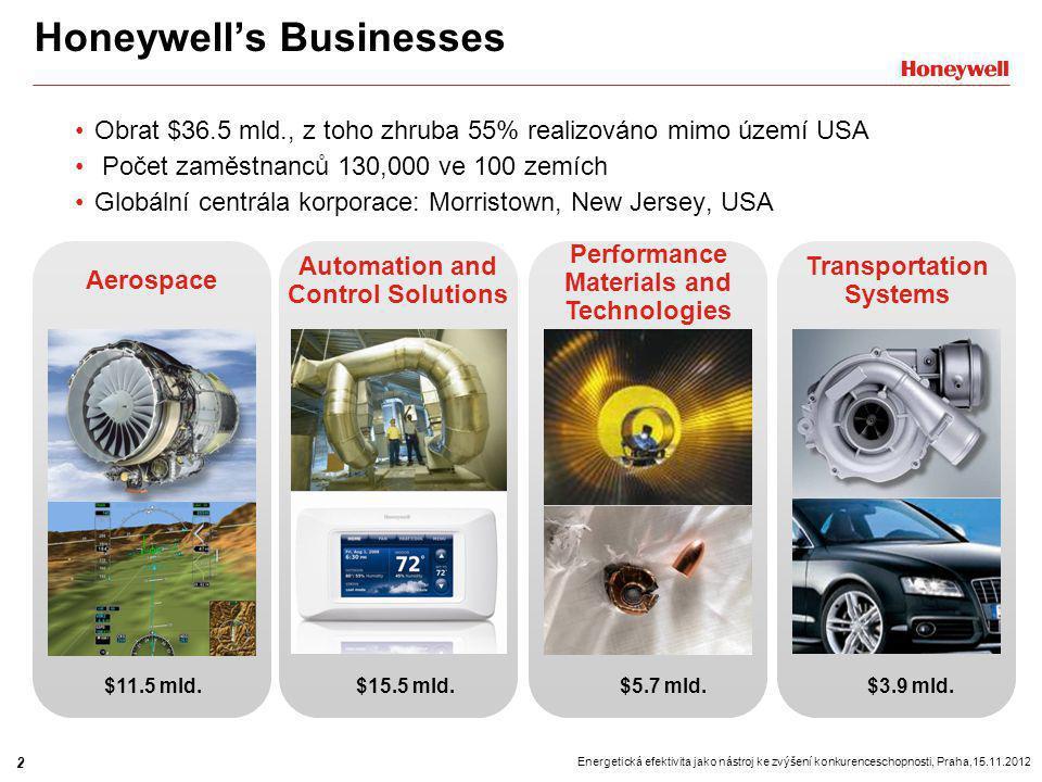 3 Energetická efektivita jako nástroj ke zvýšení konkurenceschopnosti, Praha,15.11.2012 Energetická efektivita Okamžitým a systematickým nasazením stávajících produktů a technologií společnosti Honeywell by USA mohly snížit svoji energetickou spotřebu o 20 až 25 percent Více než 50% portfolia společnosti Honeywell přispívá k energetickým úsporám Zelené budovy Biopaliva Modernizace letecké dopravy Snižování emisí Snižování spotřeby Energetická účinnost v průmyslu Energetická účinnost, odezva spotřeby & inteligentní sítě Energy Performance Contracts – energetické služby se zárukou