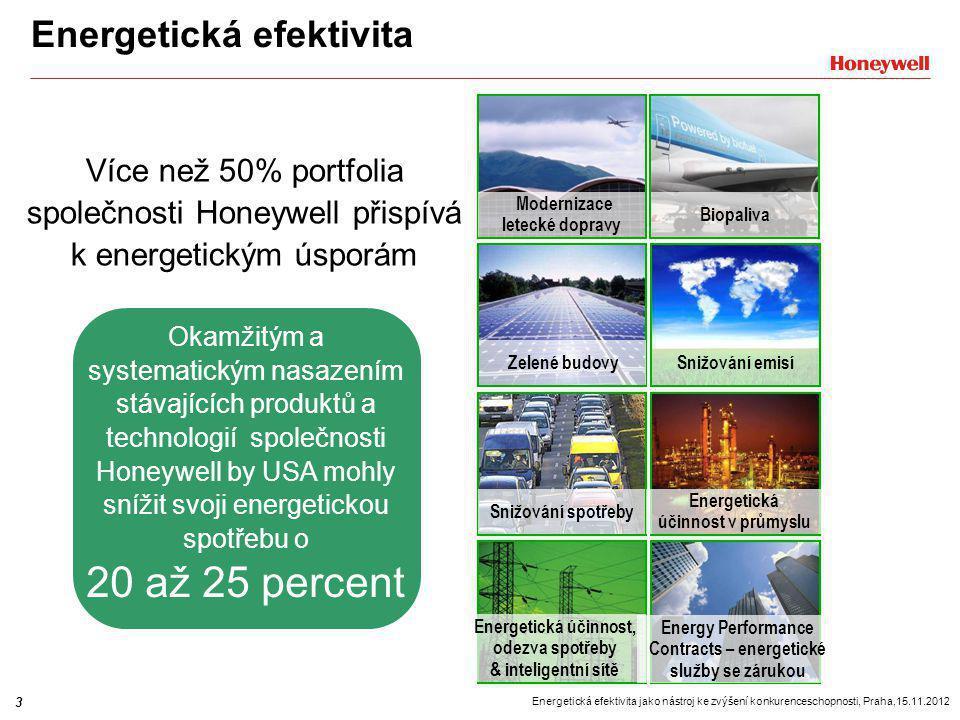 4 Energetická efektivita jako nástroj ke zvýšení konkurenceschopnosti, Praha,15.11.2012 Honeywell v České republice HPS, ECC, S&C Honeywell Prague Laboratory Brno o.z.