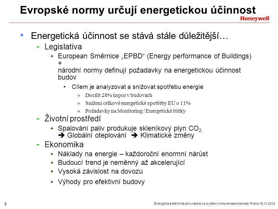 5 Energetická efektivita jako nástroj ke zvýšení konkurenceschopnosti, Praha,15.11.2012 Evropské normy určují energetickou účinnost Energetická účinno