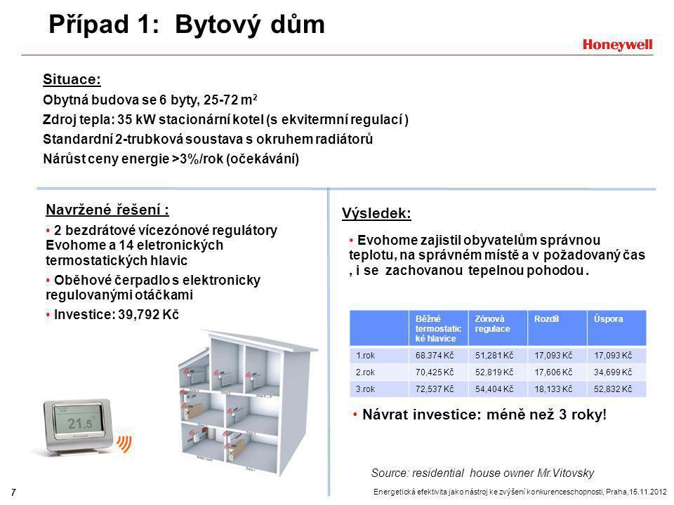 7 Energetická efektivita jako nástroj ke zvýšení konkurenceschopnosti, Praha,15.11.2012 Případ 1: Bytový dům Situace: Obytná budova se 6 byty, 25-72 m