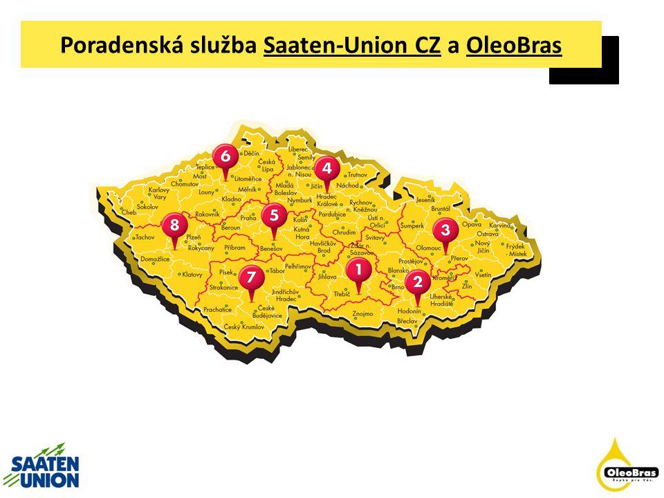 Poradenská služba Saaten-Union CZ a OleoBras
