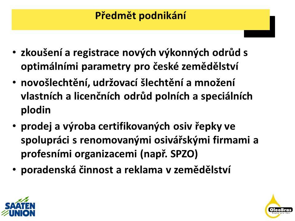 Předmět podnikání zkoušení a registrace nových výkonných odrůd s optimálními parametry pro české zemědělství novošlechtění, udržovací šlechtění a množ