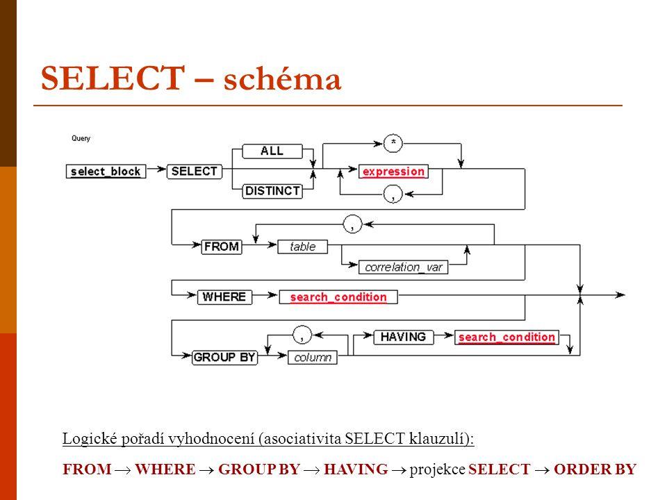 SELECT – schéma Logické pořadí vyhodnocení (asociativita SELECT klauzulí): FROM  WHERE  GROUP BY  HAVING  projekce SELECT  ORDER BY