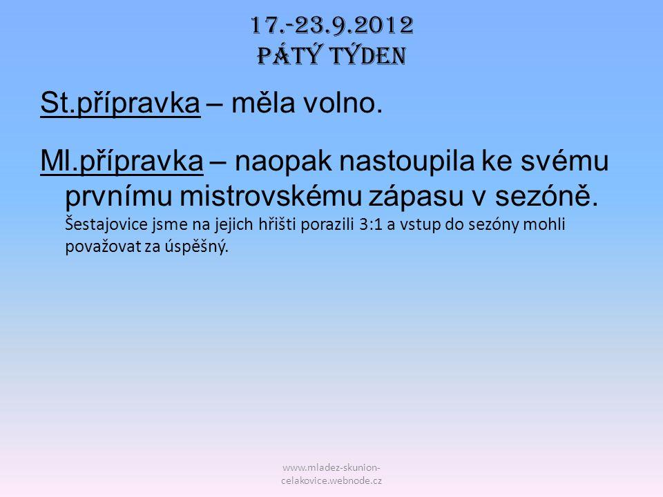 www.mladez-skunion- celakovice.webnode.cz 17.-23.9.2012 Pátý TÝDEN St.přípravka – měla volno. Ml.přípravka – naopak nastoupila ke svému prvnímu mistro