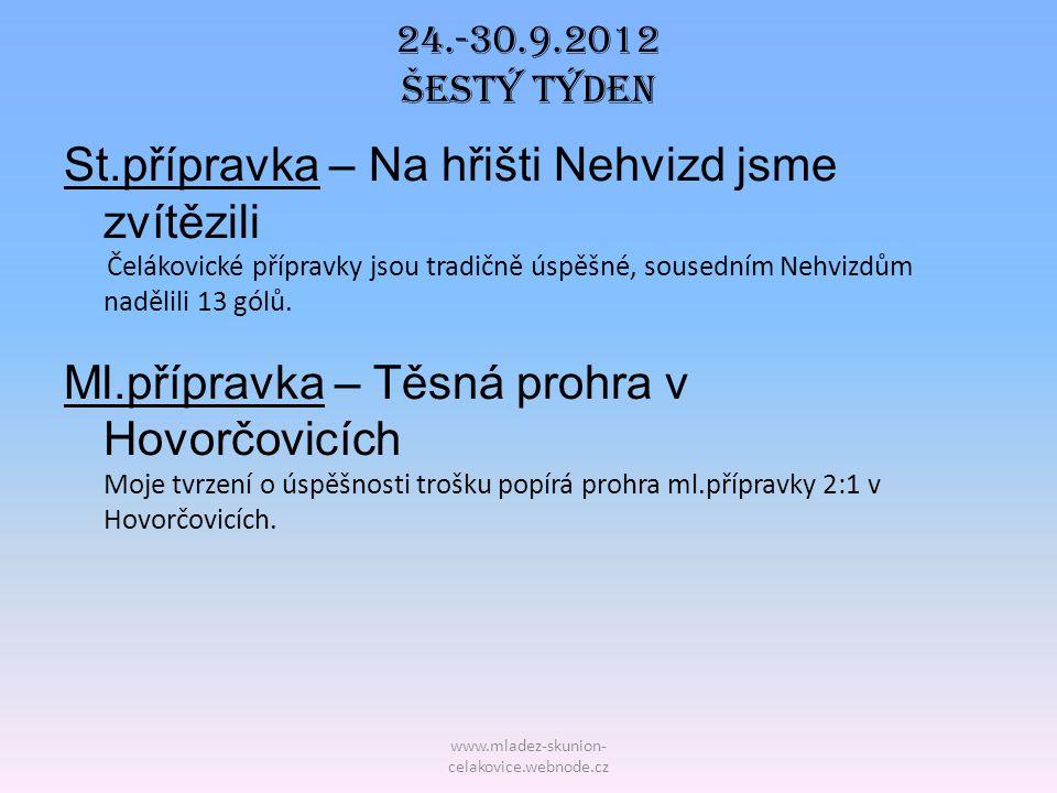 www.mladez-skunion- celakovice.webnode.cz 24.-30.9.2012 Šestý TÝDEN St.přípravka – Na hřišti Nehvizd jsme zvítězili Čelákovické přípravky jsou tradičn
