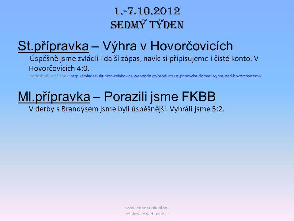 www.mladez-skunion- celakovice.webnode.cz 1.-7.10.2012 Sedmý TÝDEN St.přípravka – Výhra v Hovorčovicích Úspěšně jsme zvládli i další zápas, navíc si p