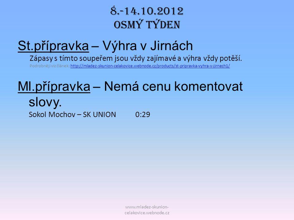 www.mladez-skunion- celakovice.webnode.cz 8.-14.10.2012 OSmý TÝDEN St.přípravka – Výhra v Jirnách Zápasy s tímto soupeřem jsou vždy zajímavé a výhra v