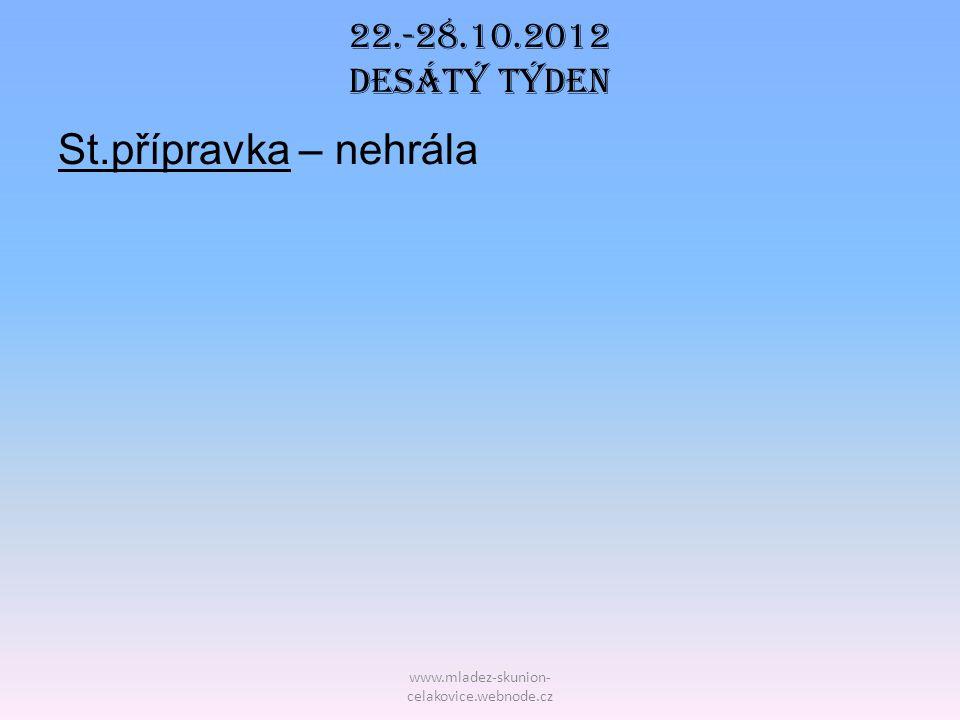 www.mladez-skunion- celakovice.webnode.cz 22.-28.10.2012 Desátý TÝDEN St.přípravka – nehrála
