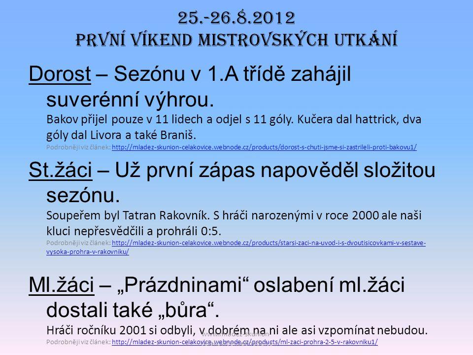 """www.mladez-skunion- celakovice.webnode.cz 5.-11.11.2012 DVAnáctý TÝDEN St.přípravka – S Veltěží prohra, na závěr jsme porazili FKBB """"B ."""