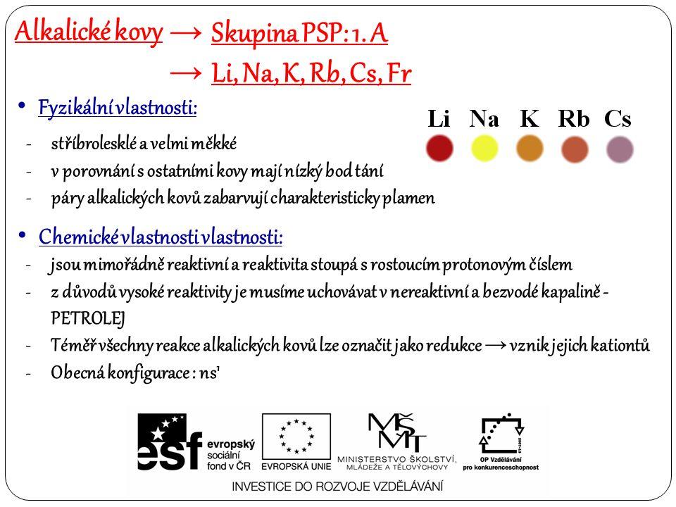 Alkalické kovy → Skupina PSP: 1.