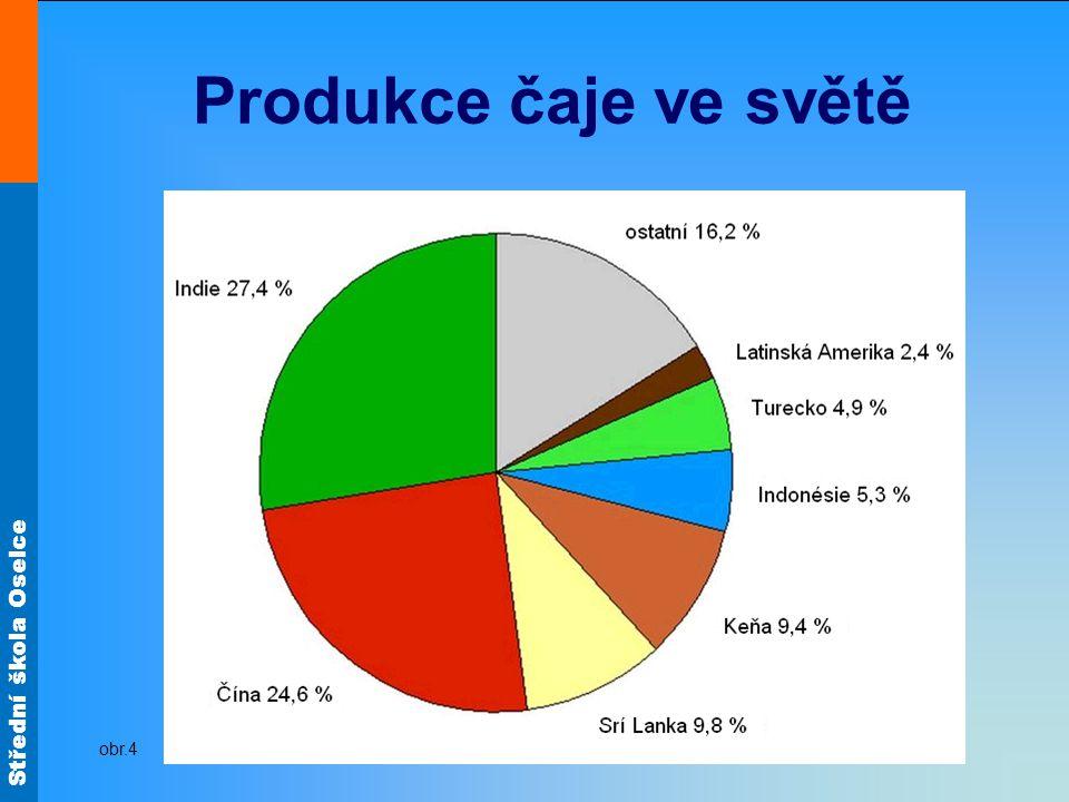 Střední škola Oselce Produkce čaje ve světě obr.4