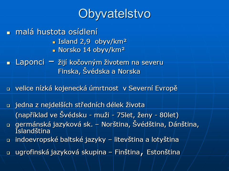 Obyvatelstvo malá hustota osídlení malá hustota osídlení Island 2,9 obyv/km² Island 2,9 obyv/km² Norsko 14 obyv/km² Norsko 14 obyv/km² Laponci – žijí kočovným životem na severu Laponci – žijí kočovným životem na severu Finska, Švédska a Norska Finska, Švédska a Norska  velice nízká kojenecká úmrtnost v Severní Evropě  jedna z nejdelších středních délek života (například ve Švédsku - muži - 75let, ženy - 80let)  germánská jazyková sk.