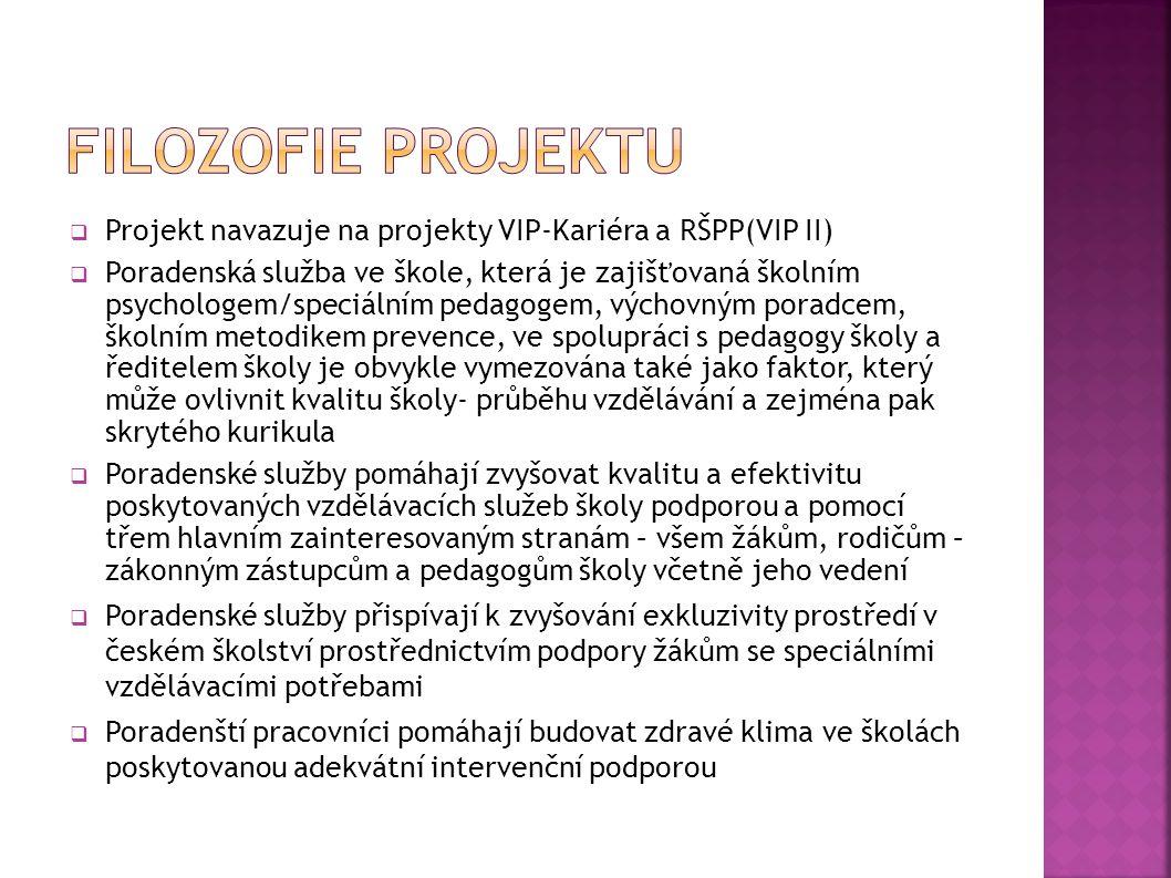  Projekt navazuje na projekty VIP-Kariéra a RŠPP(VIP II)  Poradenská služba ve škole, která je zajišťovaná školním psychologem/speciálním pedagogem,
