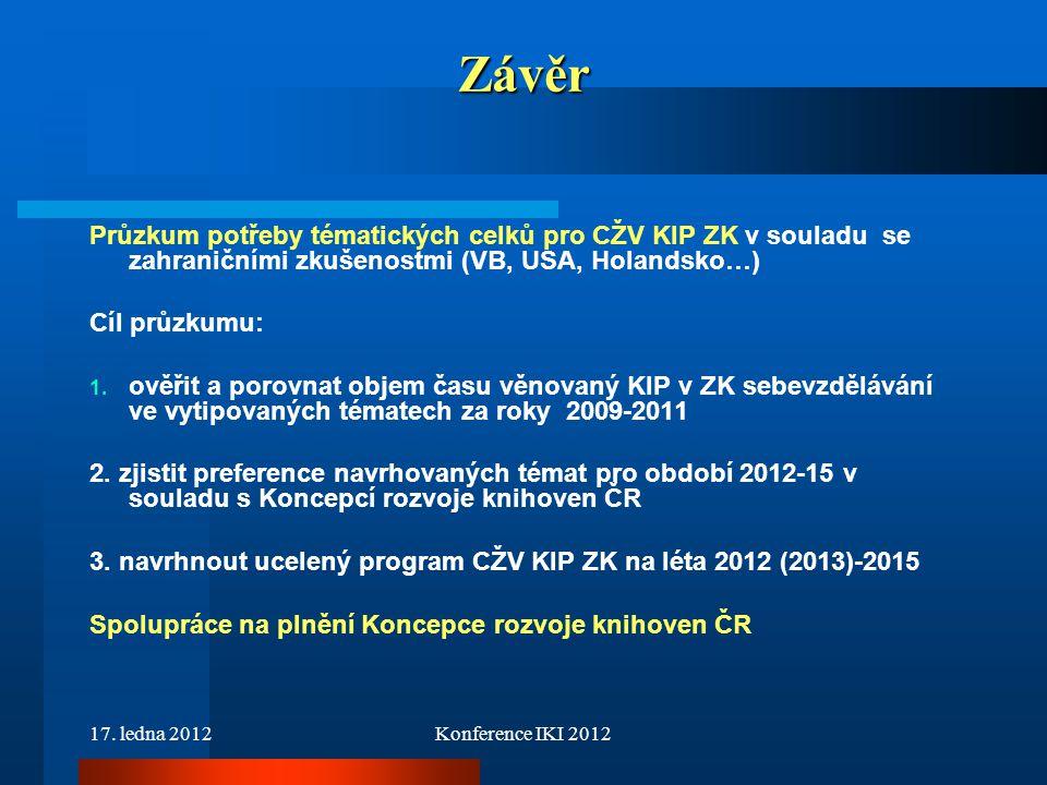 17. ledna 2012Konference IKI 2012 Závěr Průzkum potřeby tématických celků pro CŽV KIP ZK v souladu se zahraničními zkušenostmi (VB, USA, Holandsko…) C
