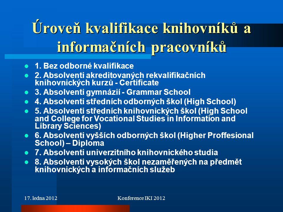 17.ledna 2012Konference IKI 2012 Úroveň kvalifikace knihovníků a informačních pracovníků 1.
