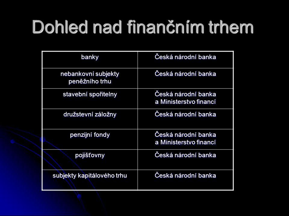Dohled nad finančním trhem banky Česká národní banka nebankovní subjekty peněžního trhu Česká národní banka stavební spořitelny Česká národní banka a