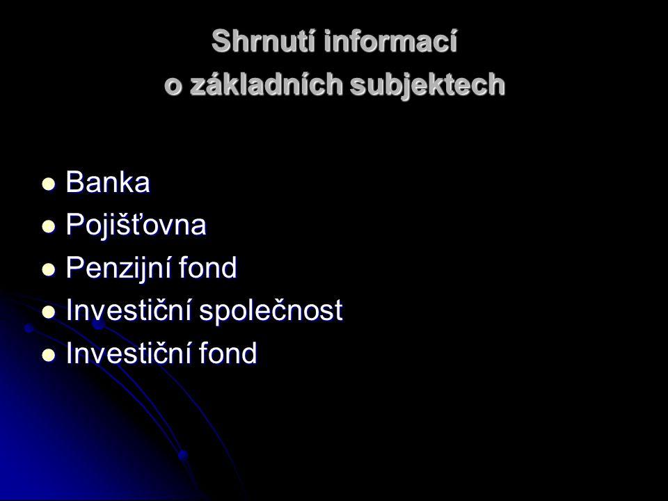 Shrnutí informací o základních subjektech Banka Banka Pojišťovna Pojišťovna Penzijní fond Penzijní fond Investiční společnost Investiční společnost In