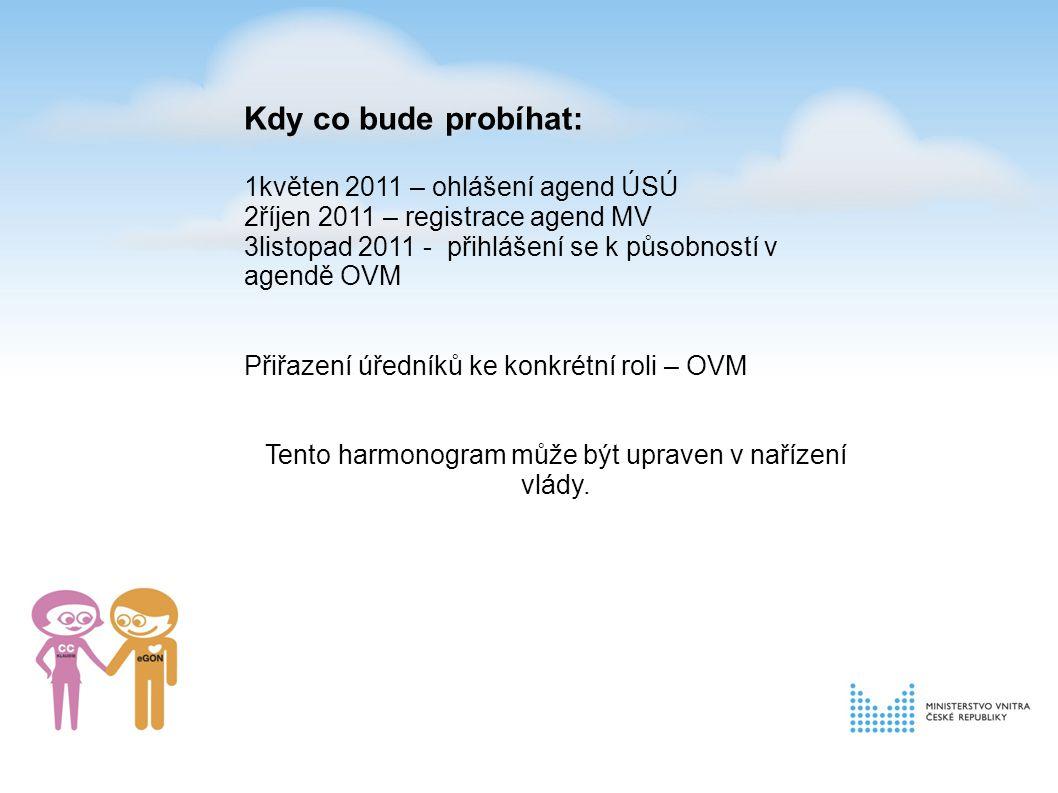 Kdy co bude probíhat: 1květen 2011 – ohlášení agend ÚSÚ 2říjen 2011 – registrace agend MV 3listopad 2011 - přihlášení se k působností v agendě OVM Při