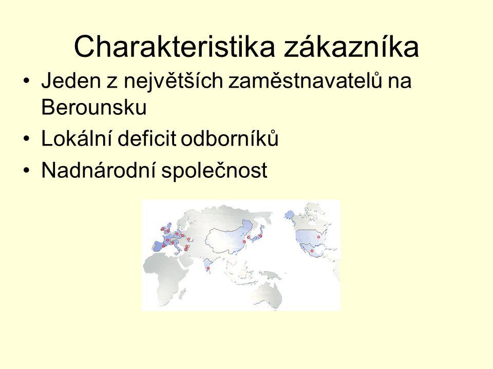 Charakteristika zákazníka Jeden z největších zaměstnavatelů na Berounsku Lokální deficit odborníků Nadnárodní společnost