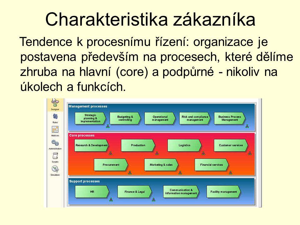 Charakteristika zákazníka Tendence k procesnímu řízení: organizace je postavena především na procesech, které dělíme zhruba na hlavní (core) a podpůrné - nikoliv na úkolech a funkcích.