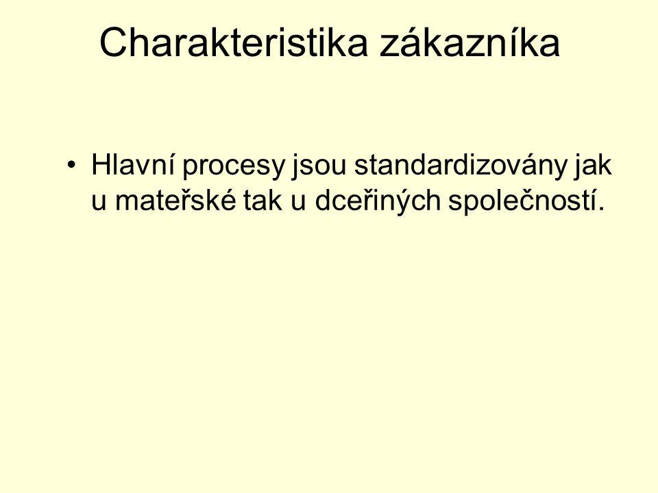 Charakteristika zákazníka Hlavní procesy jsou standardizovány jak u mateřské tak u dceřiných společností.
